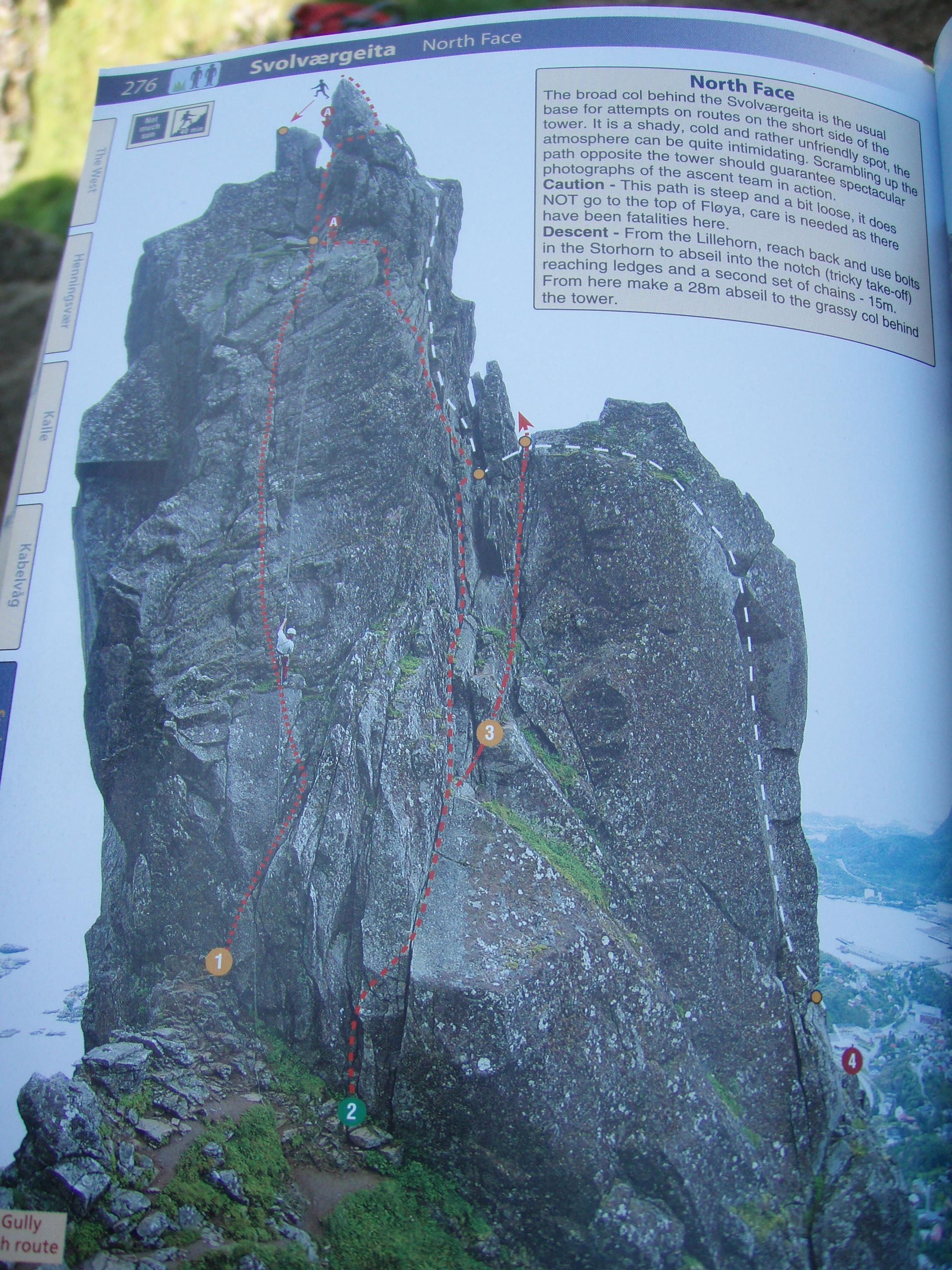 Klatretur Til Lofoten Reiseskildringer Travel And